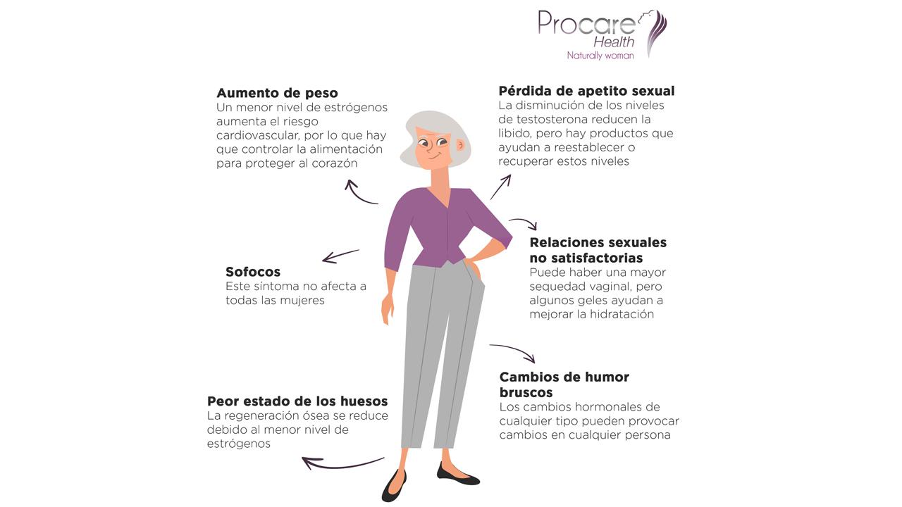 ¿Es el aumento de peso un signo de menopausia?