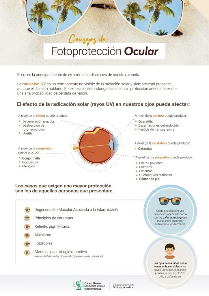 Cartel sobre protección solar ocular, elaborado por el Consejo General de COF.