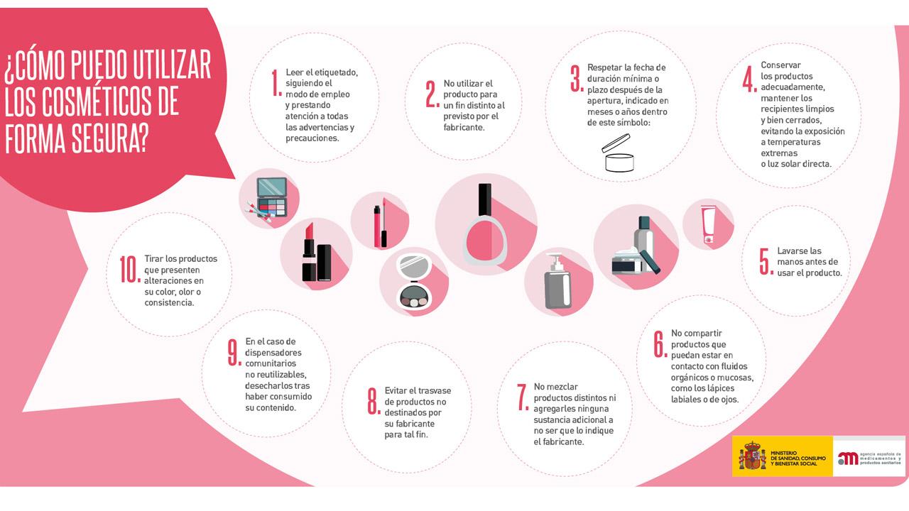 Decálogo para el uso de cosméticos de una forma segura.